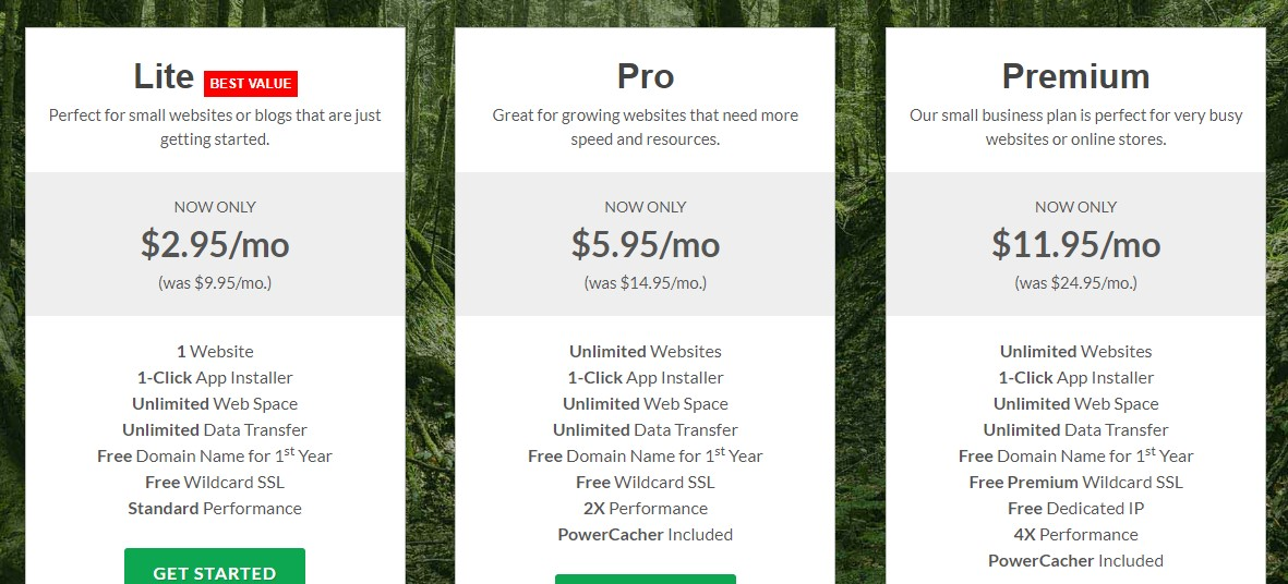 Best Web Hosting in Canada - GreenGeeks plans