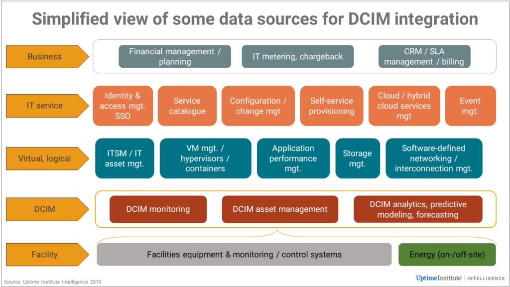 DCIM integrations 1024x576 1