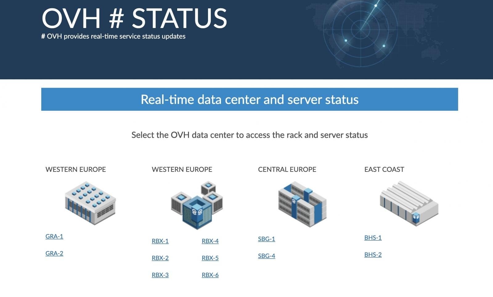 ovh data centers